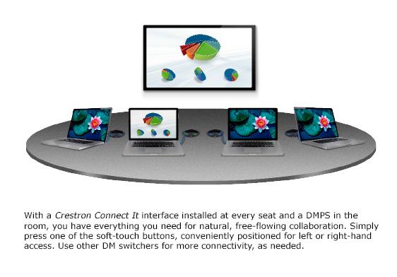 lightbox_3 crestron connectivity solutions [crestron electronics, inc ]