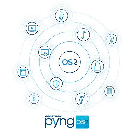 Major Update to Crestron Pyng OS Adds Support for Video - Available Soon in New CP3-R 3-Series® Control System